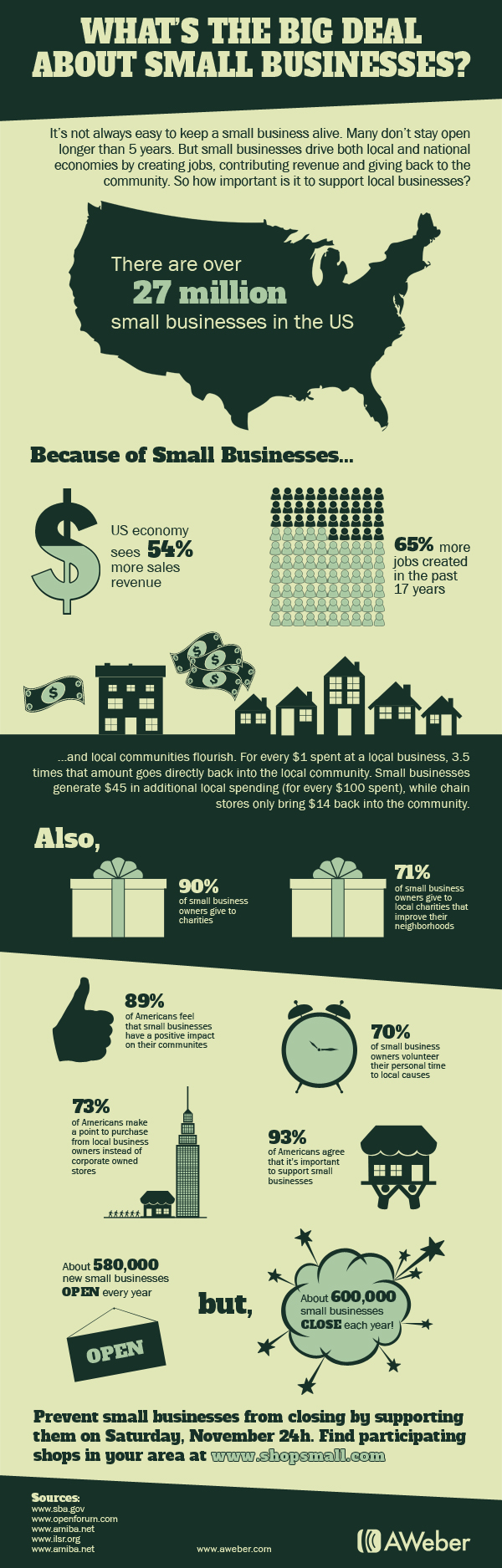 Infographic_small biz